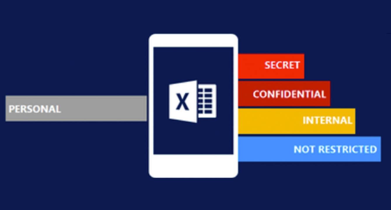 KVKK Veri Güvenliği Çözümleri